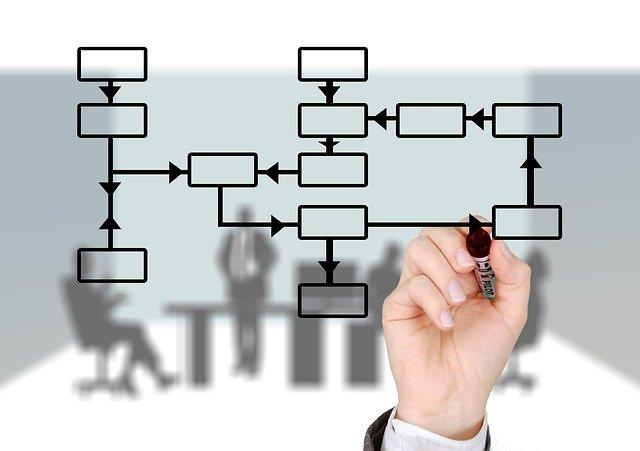 強い組織の特徴 6選