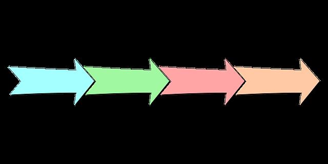 トヨタ式サイクル線図の見方・書き方
